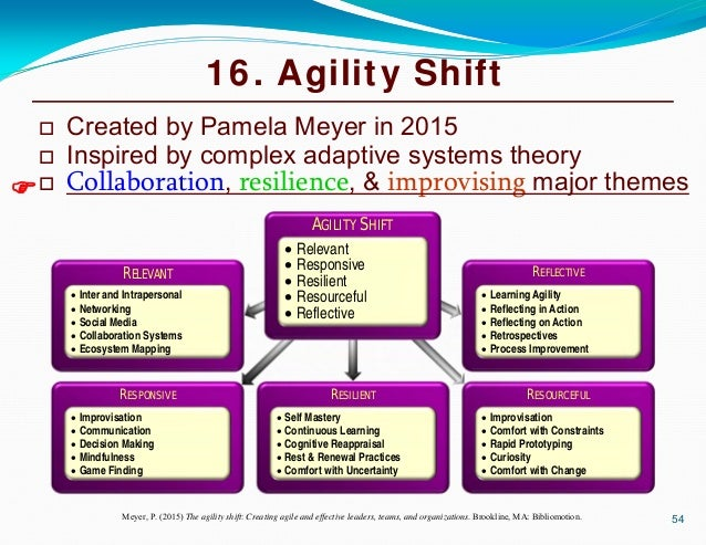 agility resilience in organisation This agility is at the heart of resilience, and we believe will help the organization increase its performance even in the absence of shocks this is one of the reasons why we are so excited about this research - it is a different way of thinking about.
