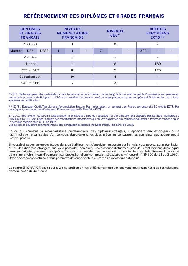diplome francais pour etrangers