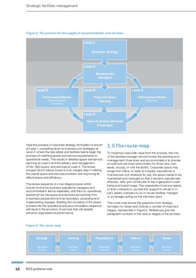 rics - strategic facilities management