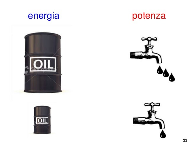 34 6000 watt 2000 watt 4,5 tep = 53 000 kWh = 190 GJ 1,5 tep = 18 000 kWh = 60 GJ ENERGIA = STOCK POTENZA = FLUSSO 1 joule...