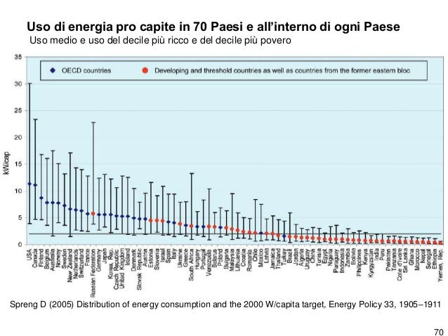 71 Riassunto (1/2) 1. Tutte le conversioni antropiche dell'energia hanno costi sociali e ambientali. Nessuna tecnologia en...
