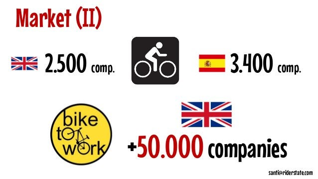 Competition  Game  No Game  Urban  cyclists  Sport  cyclists  santi@riderstate.com