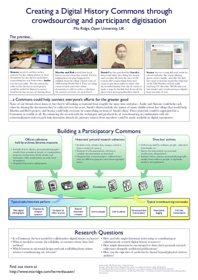 Creating a Digital History Commons through crowdsourcing and participant digitisation Mia Ridge, Open University, UK The p...