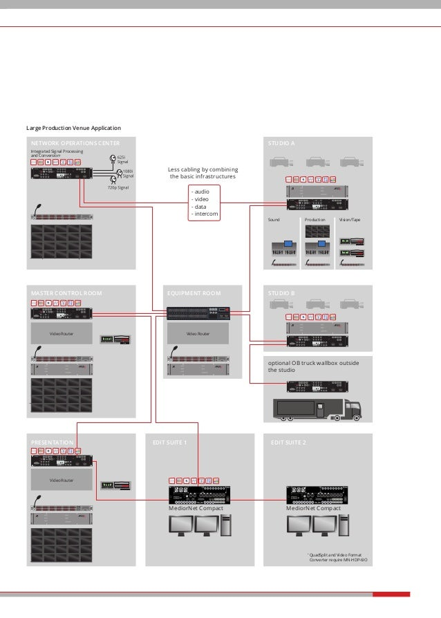 Riedel Headset Wiring Diagram - Auto Electrical Wiring Diagram •