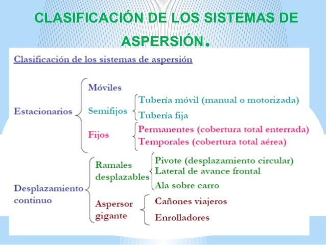 riego por aspersion tic On sistema de aspersion