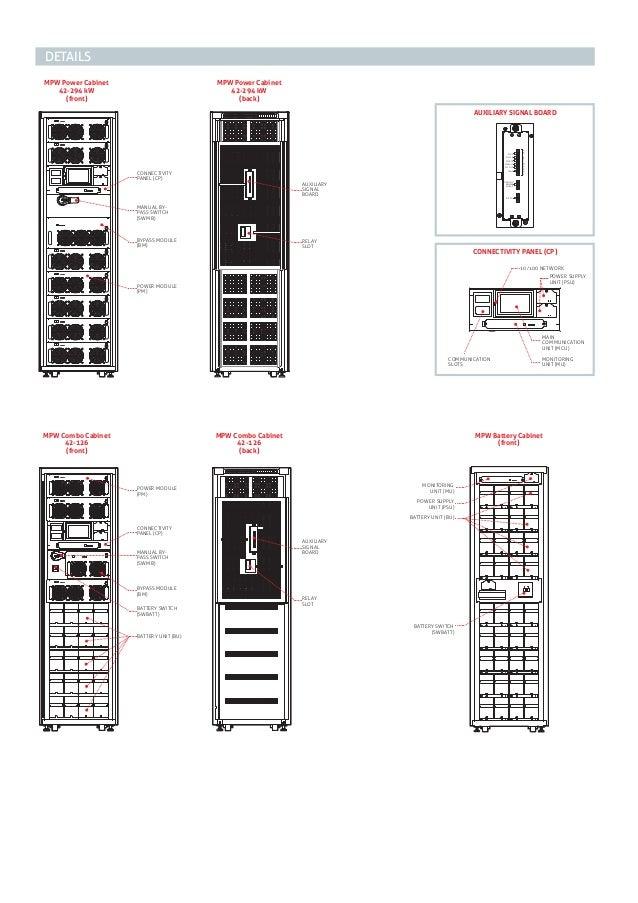 Riello multi-power-modular-ups-datasheet