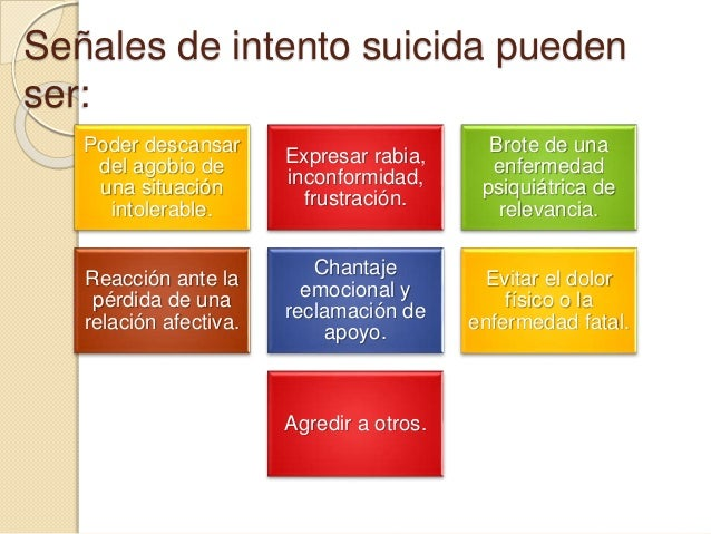 INTENTO SUICIDA PDF DOWNLOAD