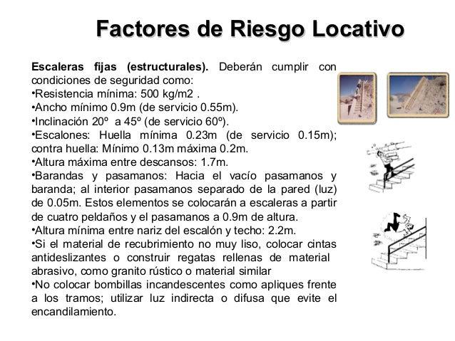 Riesgo locativo for Escaleras nom 001