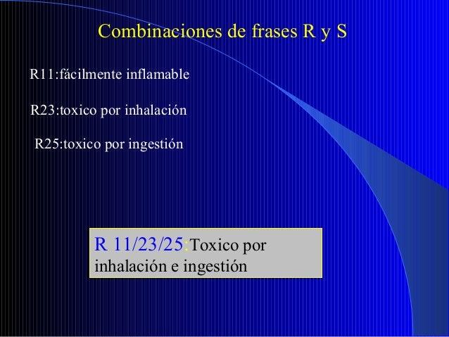 TIPOS DEPELIGRO/EXPOSICIONPELIGROS/ SINTOMASAGUDOSPREVENCIONPRIMEROS AUXILIOS/LUCHA CONTRAINCENDIOSINCENDIONo combustible ...