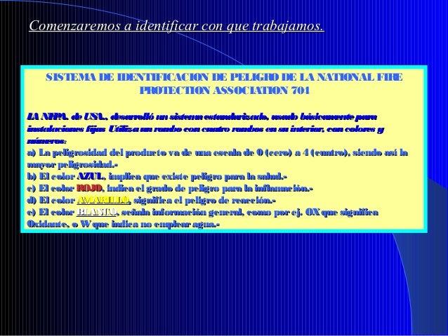 ReactividadReactividad4 Puede Detonar3 Choque y Calor PuedenDetonar2 Cambio Químico Violento1 Inestable si se Calienta0 Es...