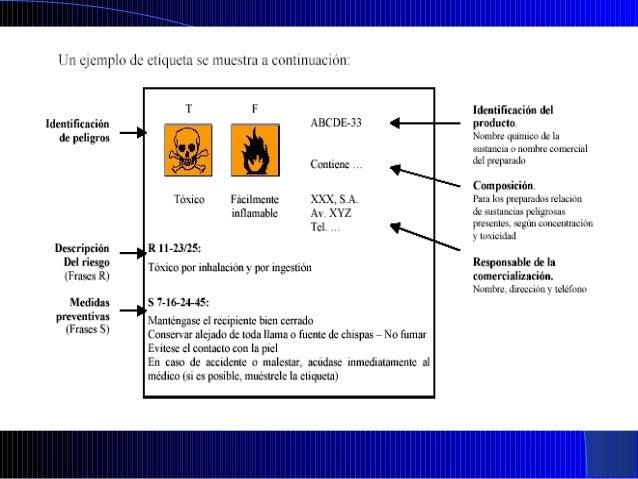 Pictograma Indicación de peligroF+ extremadamenta inflamableF fácilmente inflamableMantener lejos de llamas abiertas, chis...