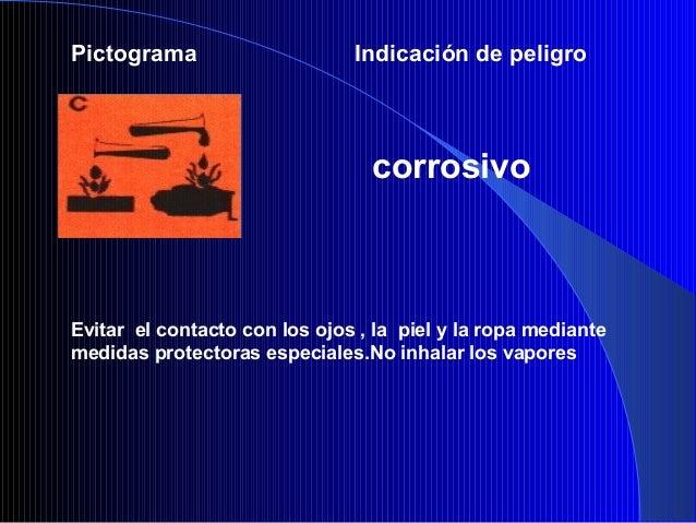 Pictograma Indicación de peligroT + muy toxicoT toxicoEvitar cualquier contacto con el cuerpo humano, ya que no sepueden d...