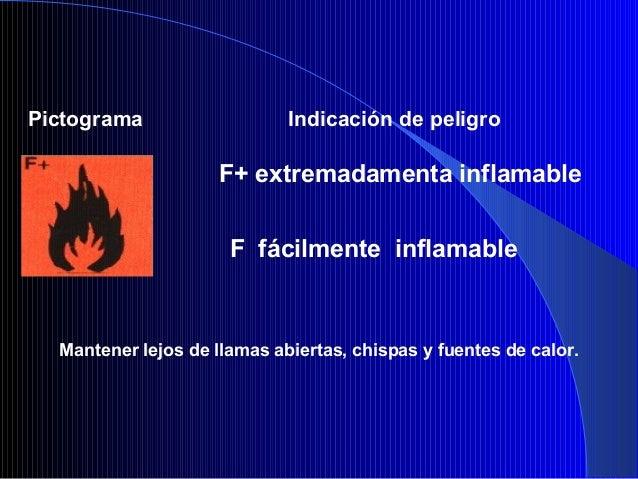 Pictograma Indicación de peligroXn NocivoX i IrritanteEvitar cualquier contacto con el cuerpo humano, tambien lainhalacion...