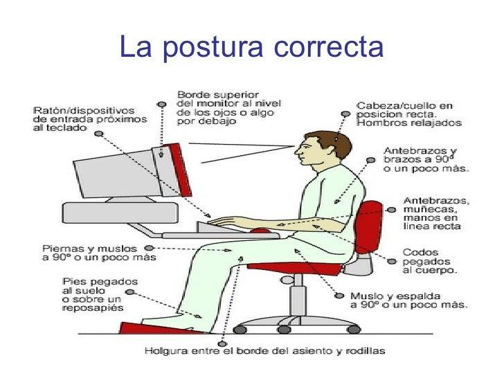 Riesgos del trabajo con pvd for Recomendaciones ergonomicas para trabajo en oficina