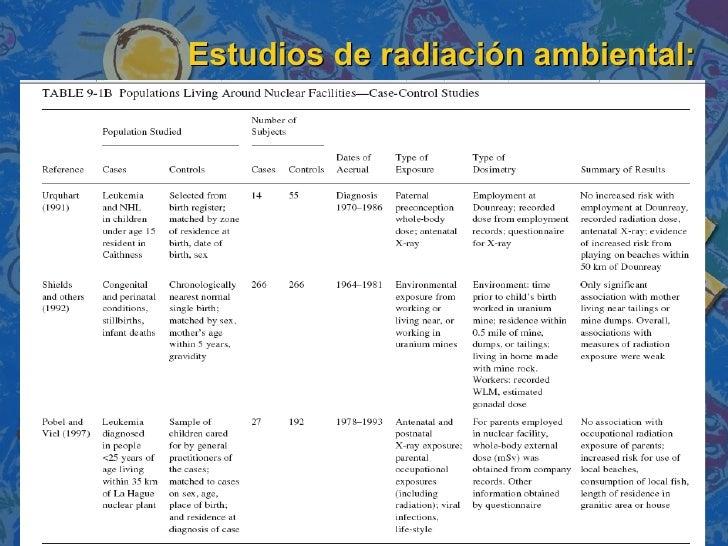 Estudios de radiación ambiental: