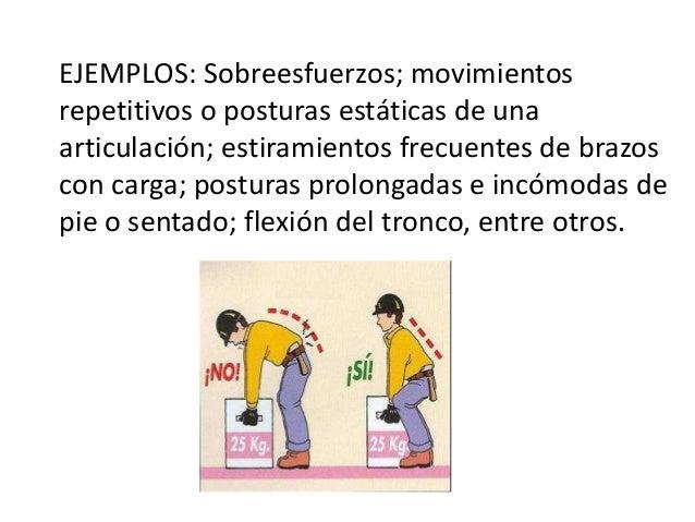 EJEMPLOS: Sobreesfuerzos; movimientos repetitivos o posturas estáticas de una articulación; estiramientos frecuentes de br...