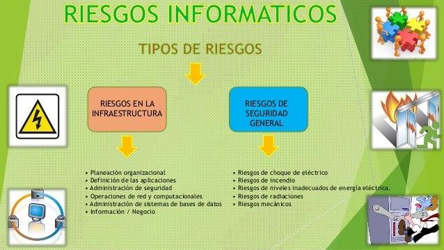 • Planeación organizacional • Definición de las aplicaciones • Administración de seguridad • Operaciones de red y computac...
