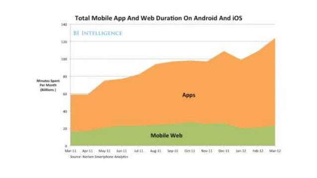 Мобильная реальность. Этот новый дивный мир