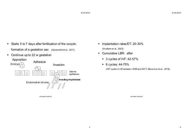 8/19/2020 3 Apposition Adhesion InvasionEmbryo Endometrial stroma Invading trophoblast Uterine epithelium  Starts 5 to 7 ...