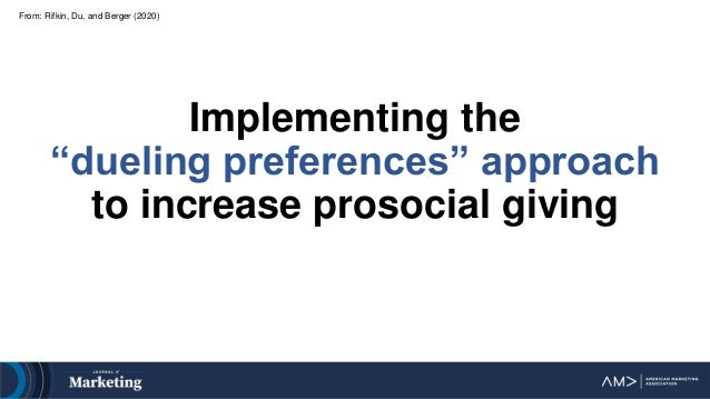 "Implementing the ""dueling preferences"" approach to increase prosocial giving From: Rifkin, Du, and Berger (2020)"