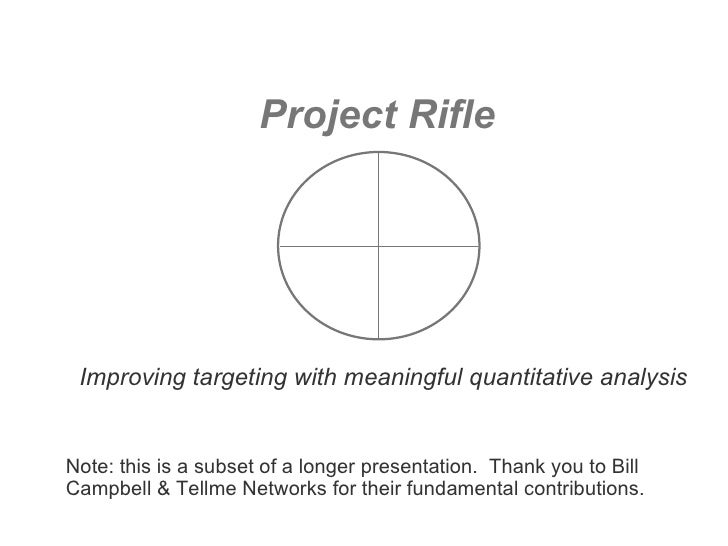 Project Rifle Improving targeting with meaningful quantitative analysis Note: this is a subset of a longer presentation.  ...