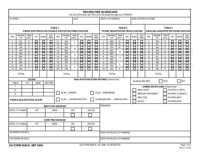 Similiar Army M4 Qualification Card Keywords