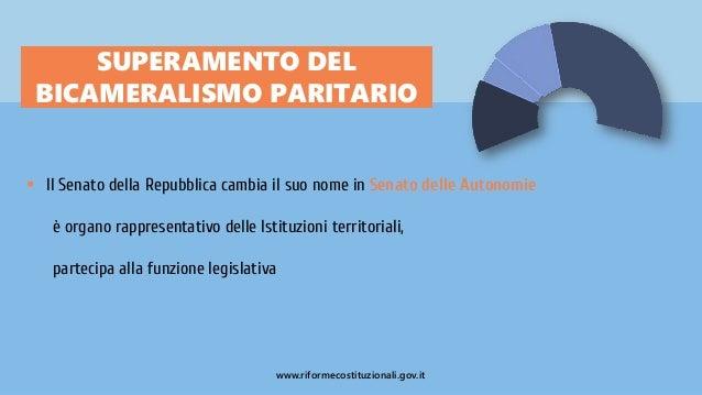 Riforma del senato e del titolo v costituzione slide for Senato della repubblica indirizzo