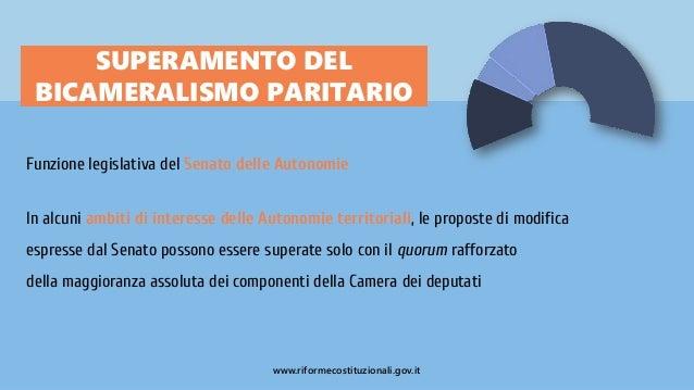 Riforma del senato e del titolo v costituzione slide for Componenti camera dei deputati