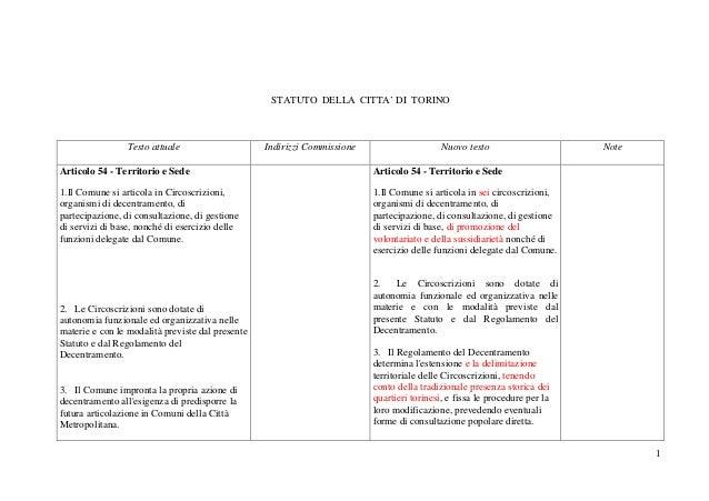 1 STATUTO DELLA CITTA' DI TORINO Testo attuale Indirizzi Commissione Nuovo testo Note Articolo 54 - Territorio e Sede 1.Il...