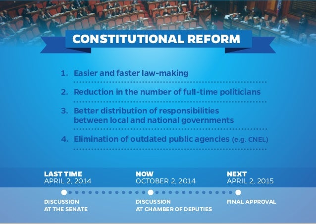 CONSTITUTIONAL REFORM LAST TIME APRIL 2, 2014 NOW OCTOBER 2, 2014 NEXT APRIL 2, 2015 DISCUSSION AT THE SENATE DISCUSSION A...