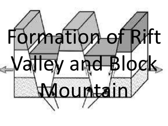 Formation of Rift Valley and Block Mountain