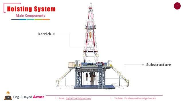 11 | Email : Eng20072007@gmail.com | YouTube : PetroleumandNaturalgasCoursesEng. Elsayed Amer Main Components Hoisting Sys...
