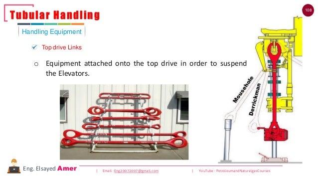 108 | Email : Eng20072007@gmail.com | YouTube : PetroleumandNaturalgasCoursesEng. Elsayed Amer o Equipment attached onto t...