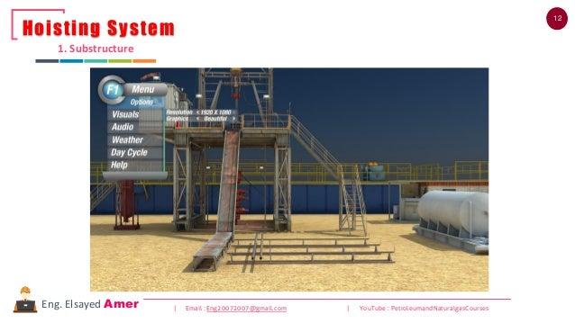12 | Email : Eng20072007@gmail.com | YouTube : PetroleumandNaturalgasCoursesEng. Elsayed Amer 1. Substructure Hoisting Sys...