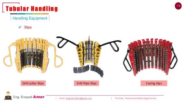 115 | Email : Eng20072007@gmail.com | YouTube : PetroleumandNaturalgasCoursesEng. Elsayed Amer Handling Equipment Tubular ...