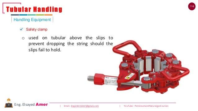 116 | Email : Eng20072007@gmail.com | YouTube : PetroleumandNaturalgasCoursesEng. Elsayed Amer Handling Equipment Tubular ...