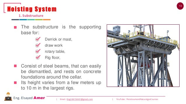 13 | Email : Eng20072007@gmail.com | YouTube : PetroleumandNaturalgasCoursesEng. Elsayed Amer The substructure is the supp...