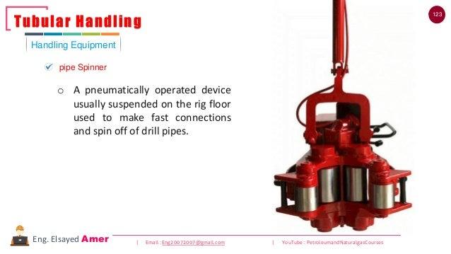 123 | Email : Eng20072007@gmail.com | YouTube : PetroleumandNaturalgasCoursesEng. Elsayed Amer Handling Equipment Tubular ...