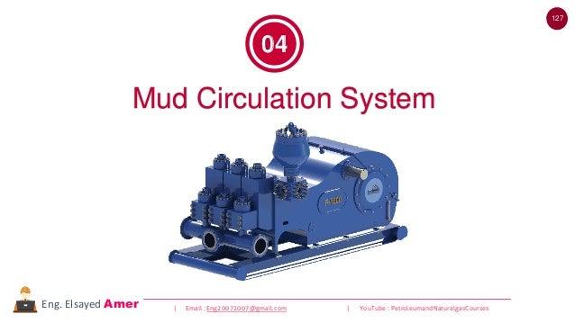127 | Email : Eng20072007@gmail.com | YouTube : PetroleumandNaturalgasCoursesEng. Elsayed Amer Mud Circulation System 04