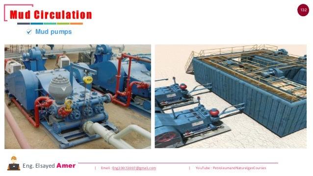 132 | Email : Eng20072007@gmail.com | YouTube : PetroleumandNaturalgasCoursesEng. Elsayed Amer Mud Circulation Mud pumps