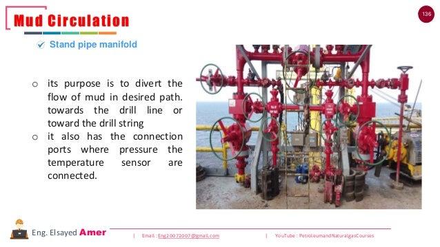136 | Email : Eng20072007@gmail.com | YouTube : PetroleumandNaturalgasCoursesEng. Elsayed Amer o its purpose is to divert ...