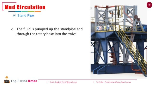 137 | Email : Eng20072007@gmail.com | YouTube : PetroleumandNaturalgasCoursesEng. Elsayed Amer o The fluid is pumped up th...