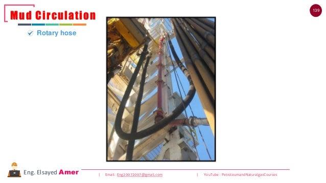 139 | Email : Eng20072007@gmail.com | YouTube : PetroleumandNaturalgasCoursesEng. Elsayed Amer Mud Circulation Rotary hose