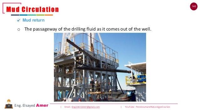 140 | Email : Eng20072007@gmail.com | YouTube : PetroleumandNaturalgasCoursesEng. Elsayed Amer o The passageway of the dri...