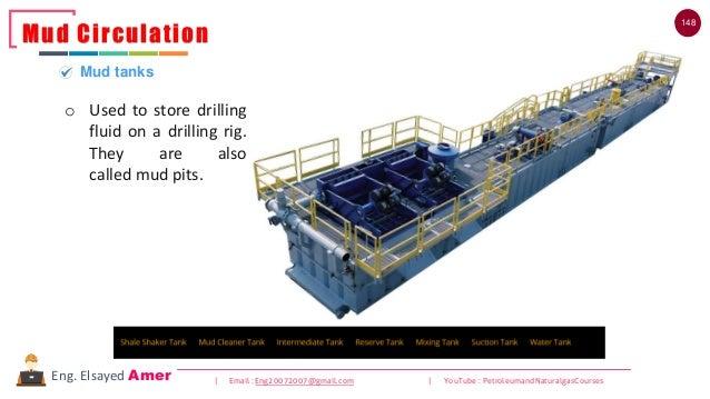 148 | Email : Eng20072007@gmail.com | YouTube : PetroleumandNaturalgasCoursesEng. Elsayed Amer Mud Circulation Mud tanks o...