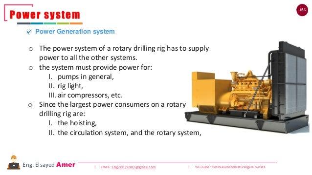 156 | Email : Eng20072007@gmail.com | YouTube : PetroleumandNaturalgasCoursesEng. Elsayed Amer Power system Power Generati...