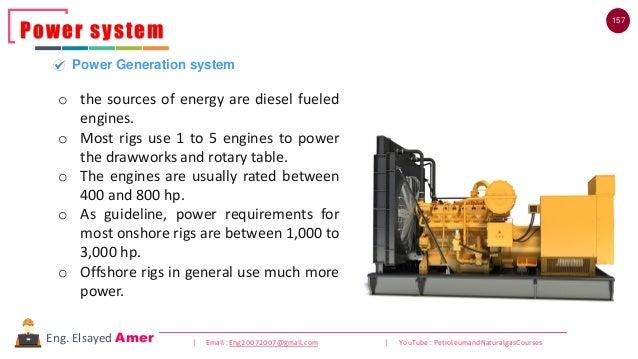 157 | Email : Eng20072007@gmail.com | YouTube : PetroleumandNaturalgasCoursesEng. Elsayed Amer Power system Power Generati...