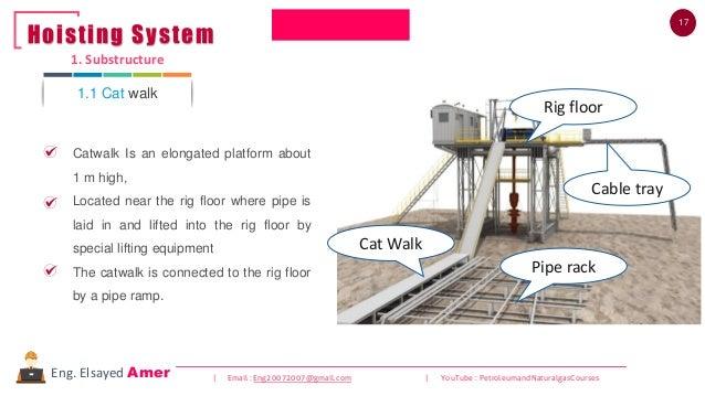 17 | Email : Eng20072007@gmail.com | YouTube : PetroleumandNaturalgasCoursesEng. Elsayed Amer Cat Walk Pipe rack Rig floor...