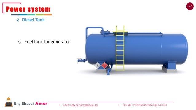 162 | Email : Eng20072007@gmail.com | YouTube : PetroleumandNaturalgasCoursesEng. Elsayed Amer Power system Diesel Tank o ...