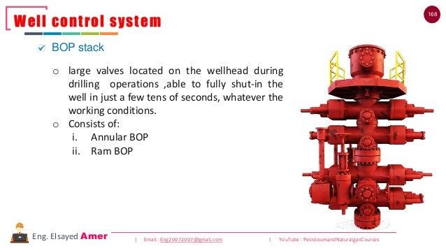 168 | Email : Eng20072007@gmail.com | YouTube : PetroleumandNaturalgasCoursesEng. Elsayed Amer Well control system BOP sta...